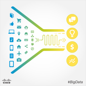 More than Just Analytics: Actionable Insights Drive Big Data-led Business Transformation