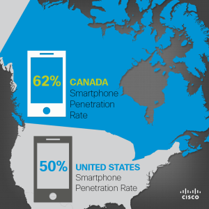 Canadian Mobile Data Usage on the Rise, Inspiring Innovation for Service Providers