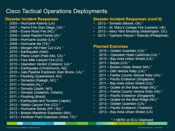 List of Cisco NERV deployments as of March 2014.