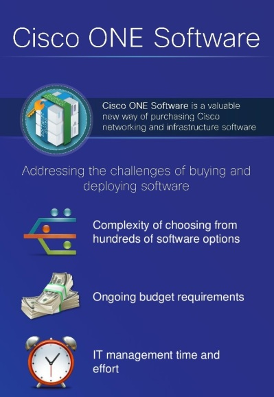cisco-one-software